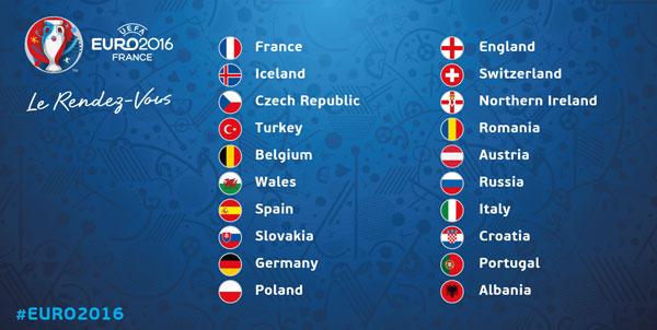 Euro 2016 Şampiyonu Hangi Ülkedir ?